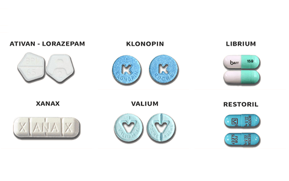 Benzodiazepine addiction, Type